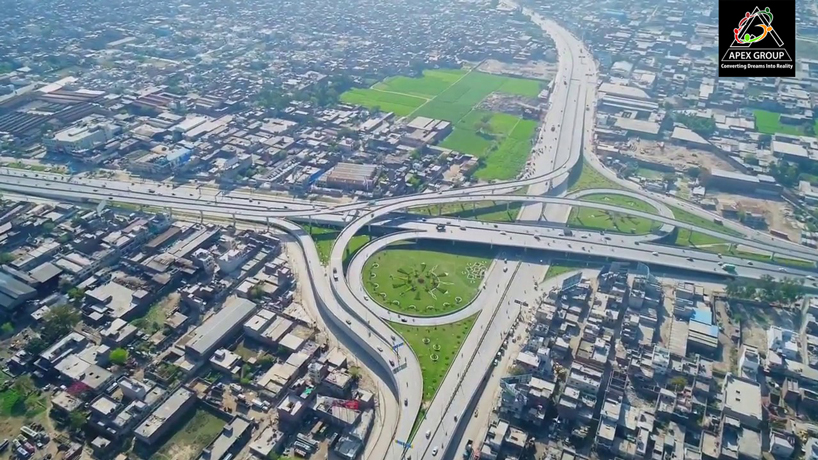 gujranwala property market growth trends 2018